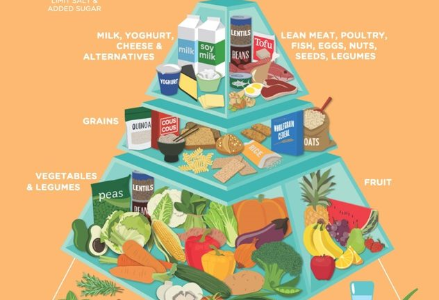 HealthyEatingPyramid2015-web.jpg